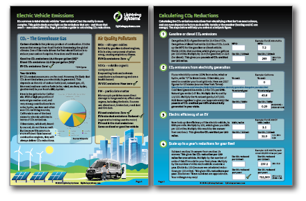 Our emissions guide